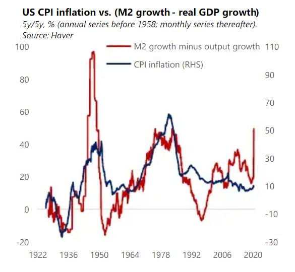 Nguồn: Đại lạm phát tiền tệ